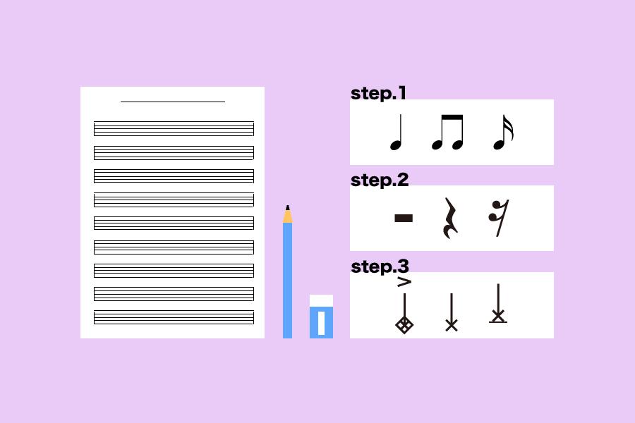 ドラム 楽譜の読み方 その2