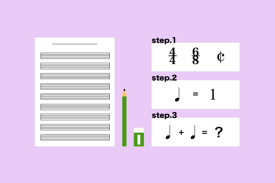 ドラム 楽譜の読み方 その3