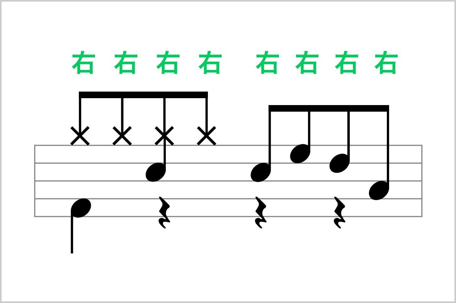 8分音符のfill 手順