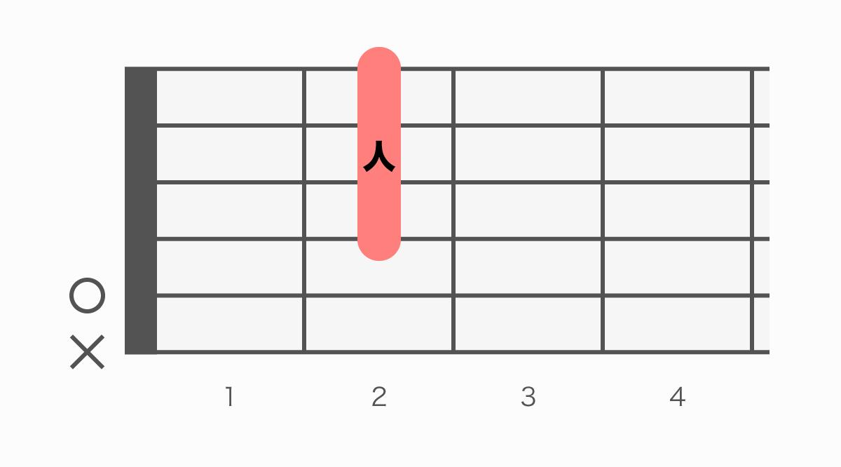 ギターコード表 A6(エーシックス)