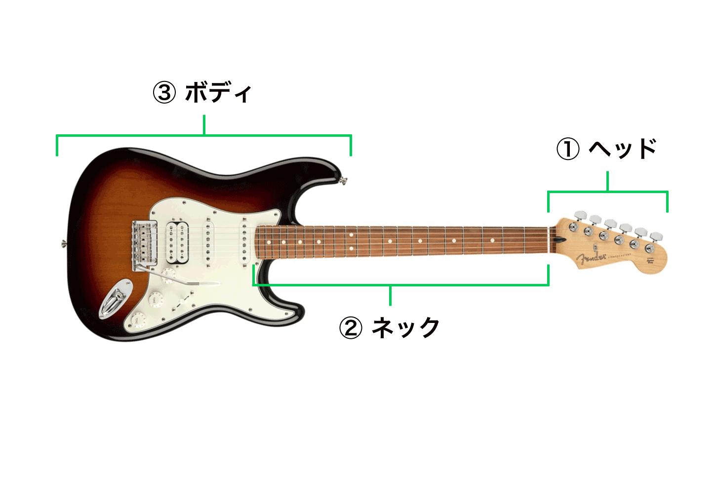 ギターの名称 ヘッド、ネック、ボディ