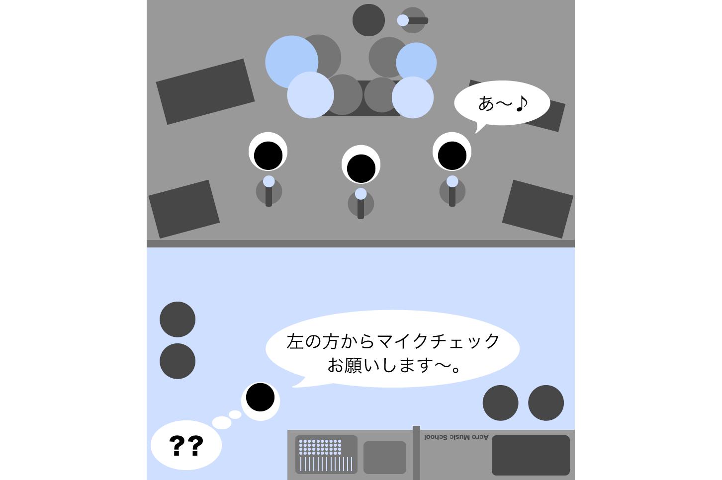 ステージ 左右