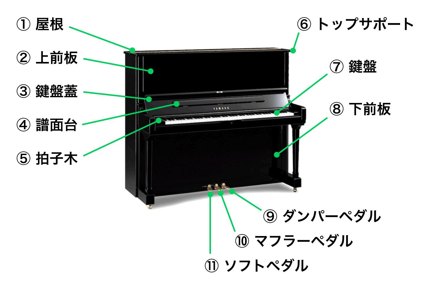 アップライトピアノの名称